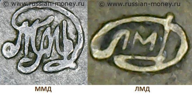 монеты россии 1992 1993
