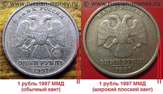 монеты рф стоимость